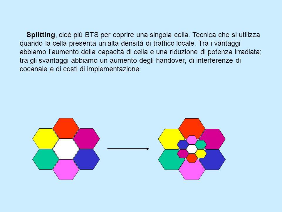 Splitting, cioè più BTS per coprire una singola cella