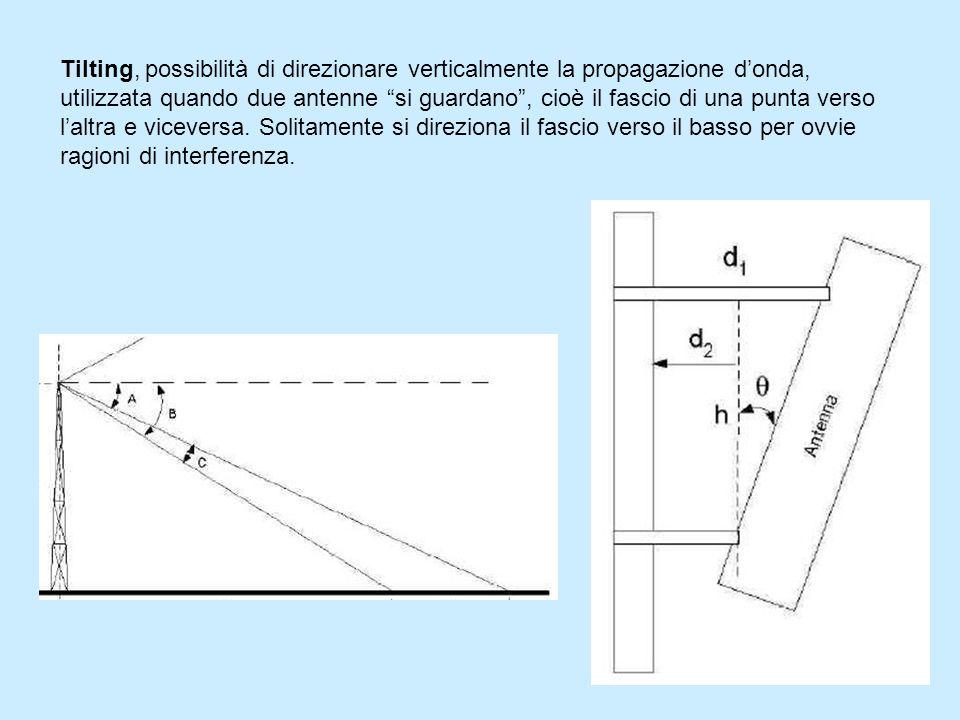 Tilting, possibilità di direzionare verticalmente la propagazione d'onda, utilizzata quando due antenne si guardano , cioè il fascio di una punta verso l'altra e viceversa. Solitamente si direziona il fascio verso il basso per ovvie ragioni di interferenza.
