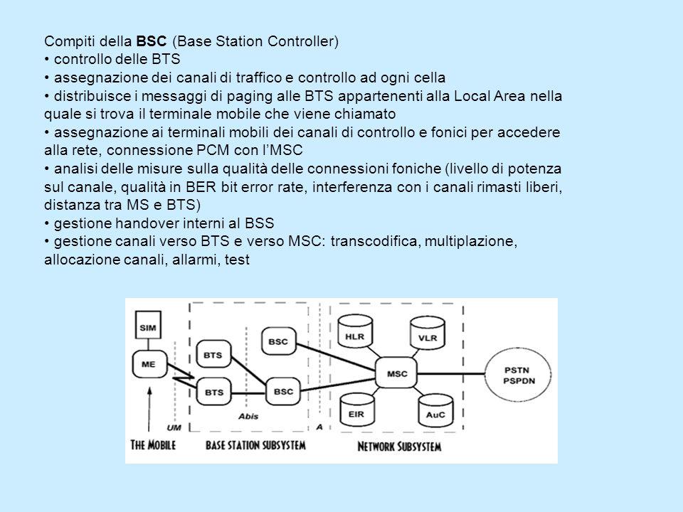 Compiti della BSC (Base Station Controller) controllo delle BTS