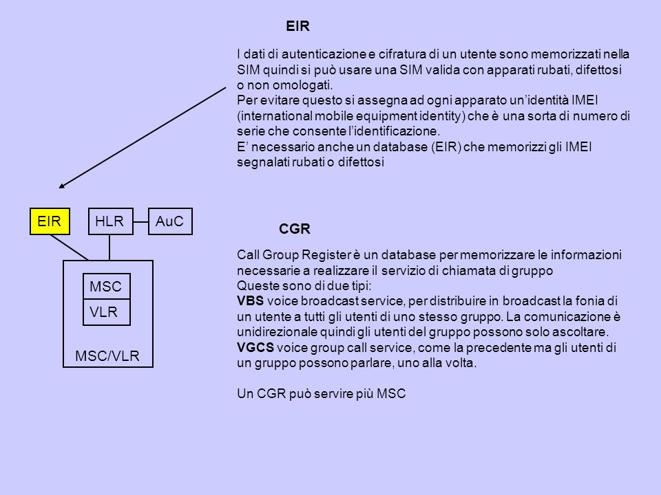 EIR EIR HLR AuC CGR MSC VLR MSC/VLR
