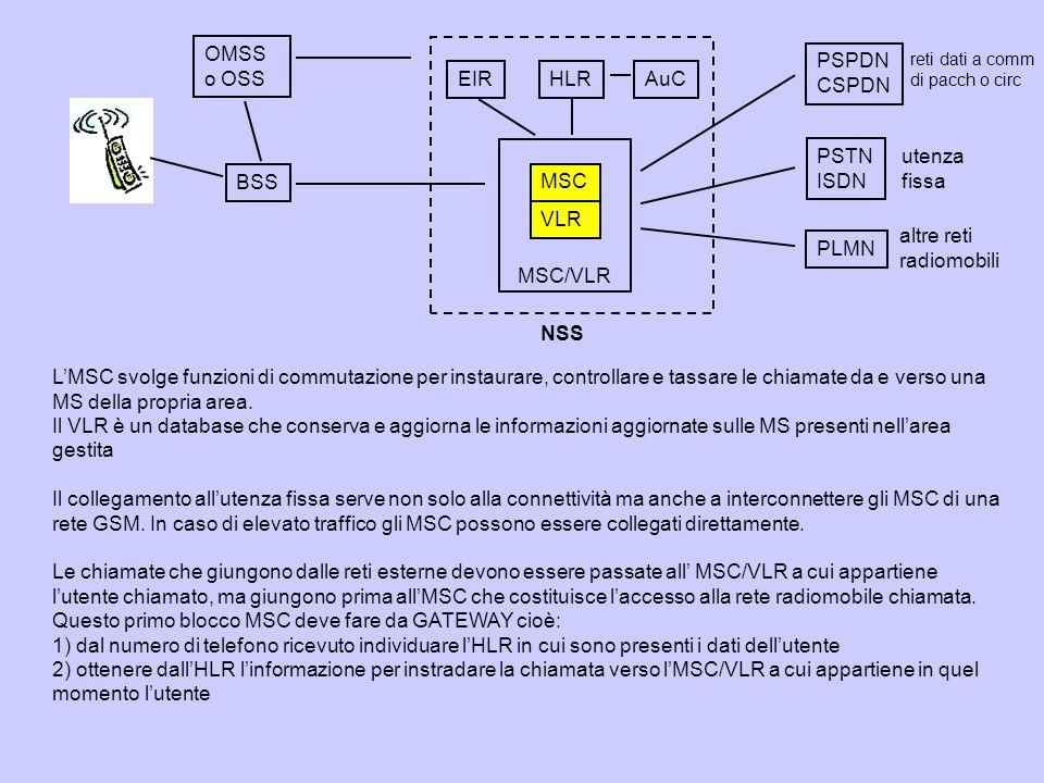 OMSS o OSS PSPDN CSPDN EIR HLR AuC PSTN ISDN utenza fissa BSS MSC VLR