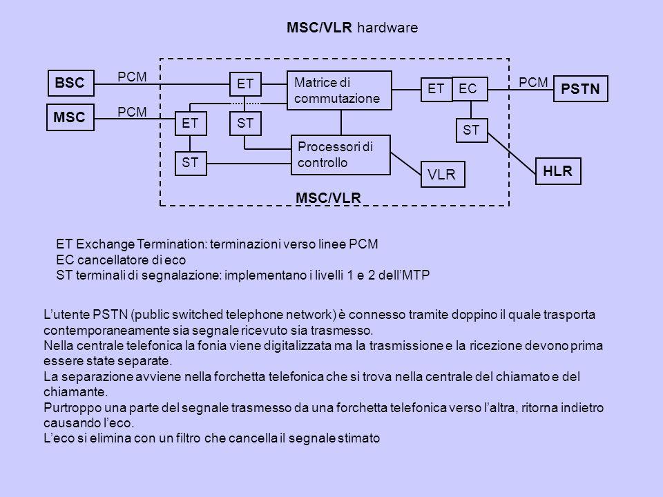 MSC/VLR hardware BSC PSTN MSC HLR VLR MSC/VLR PCM ET