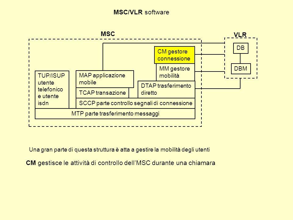 MTP parte trasferimento messaggi