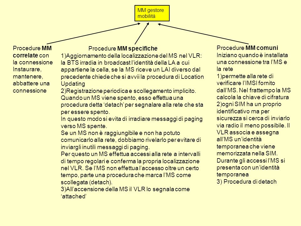 Procedure MM correlate con la connessione