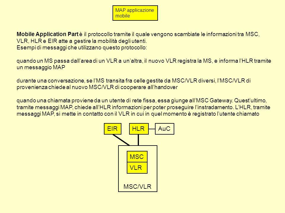 EIR HLR AuC MSC VLR MSC/VLR