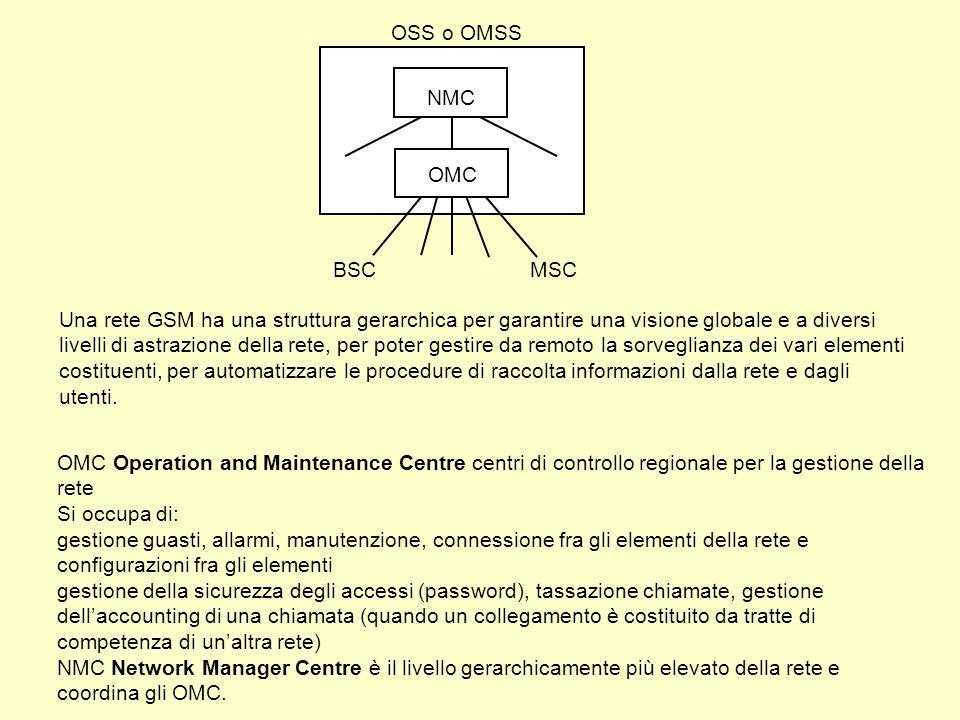 OSS o OMSS NMC OMC BSC MSC
