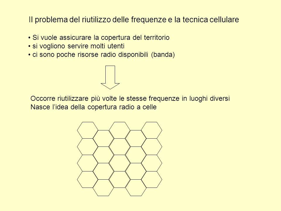 Il problema del riutilizzo delle frequenze e la tecnica cellulare