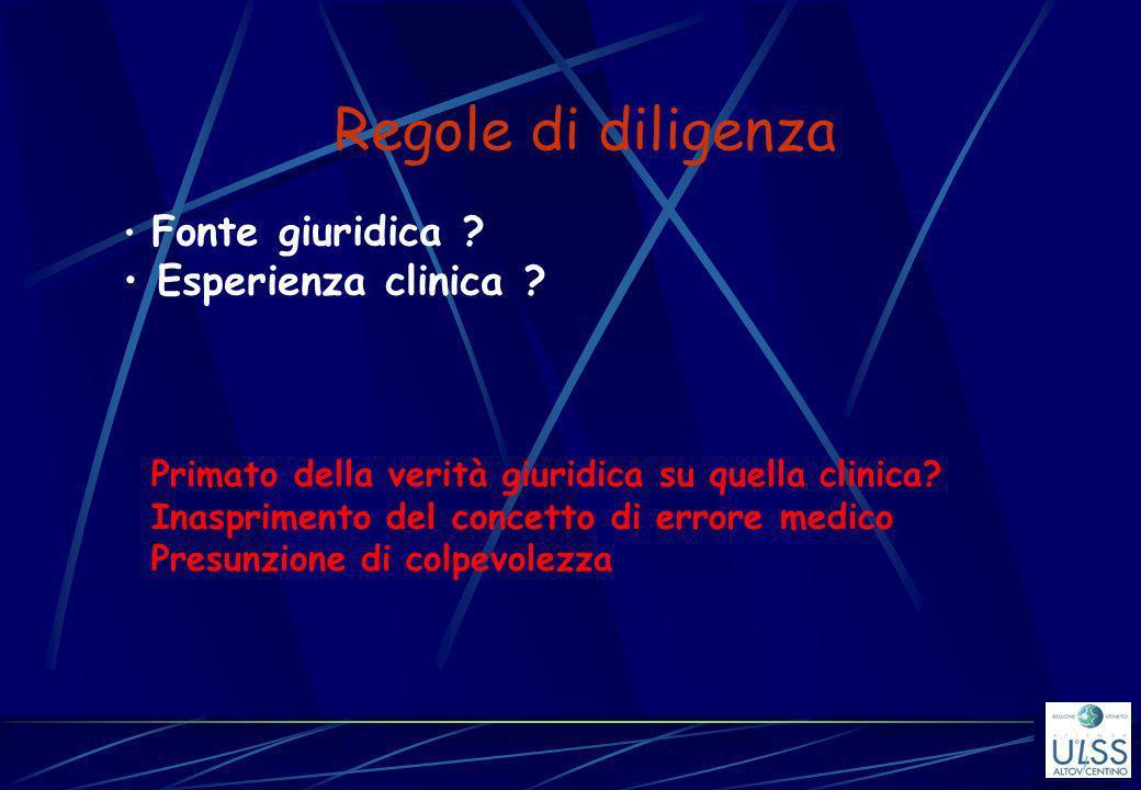 Regole di diligenza Esperienza clinica Fonte giuridica