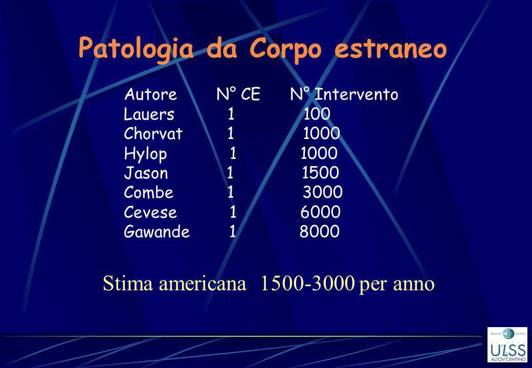 Patologia da Corpo estraneo