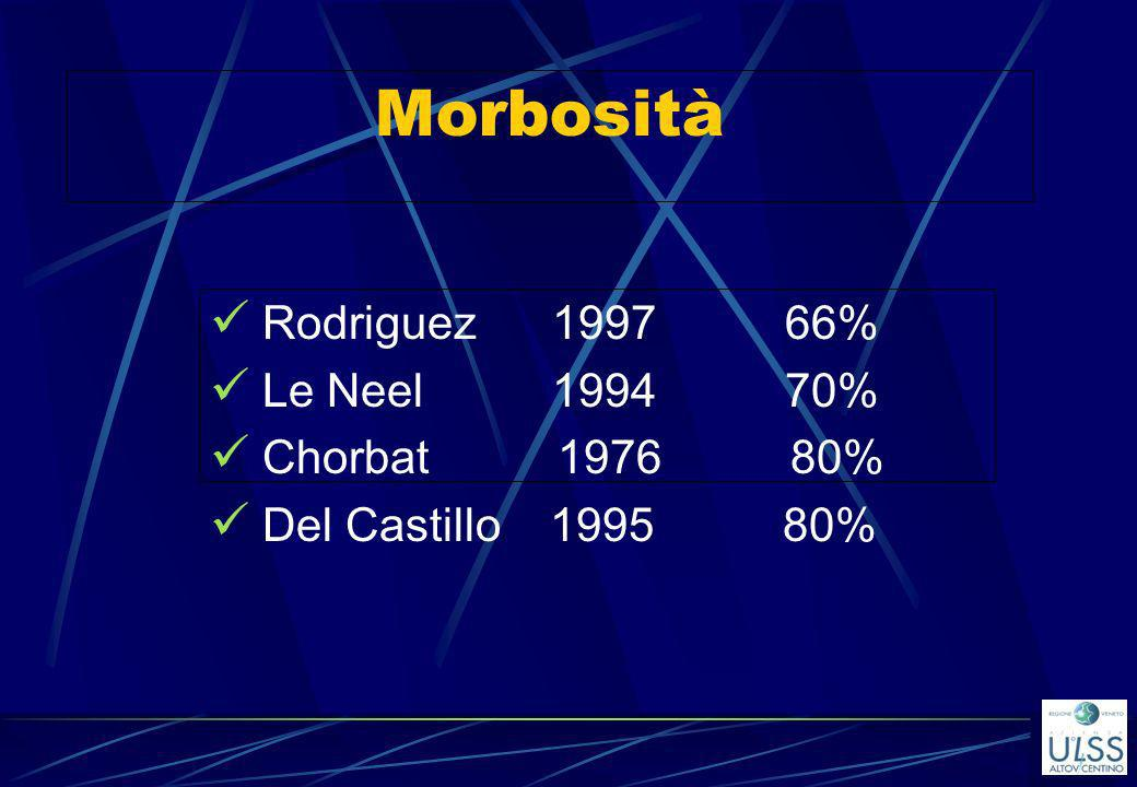 Morbosità Rodriguez 1997 66% Le Neel 1994 70% Chorbat 1976 80%