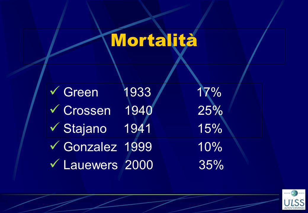 Mortalità Green 1933 17% Crossen 1940 25% Stajano 1941 15%