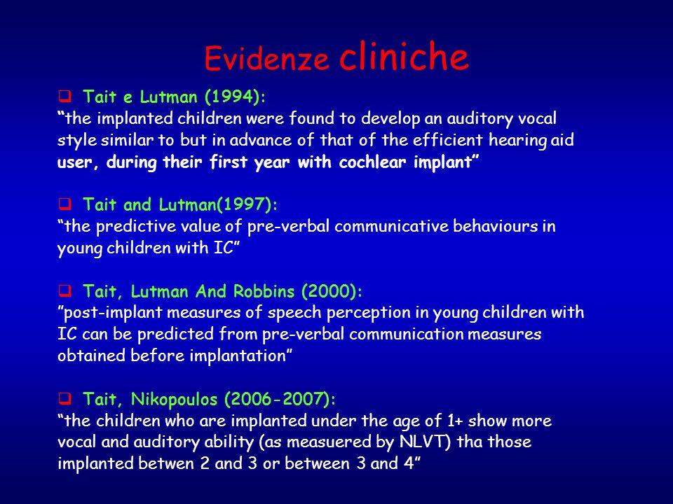 Evidenze cliniche Tait e Lutman (1994):