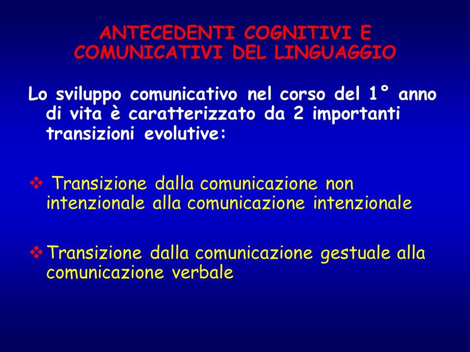 ANTECEDENTI COGNITIVI E COMUNICATIVI DEL LINGUAGGIO