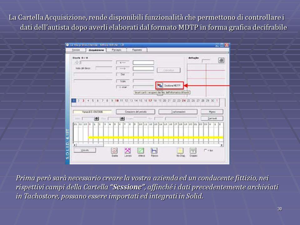 La Cartella Acquisizione, rende disponibili funzionalità che permettono di controllare i dati dell'autista dopo averli elaborati dal formato MDTP in forma grafica decifrabile