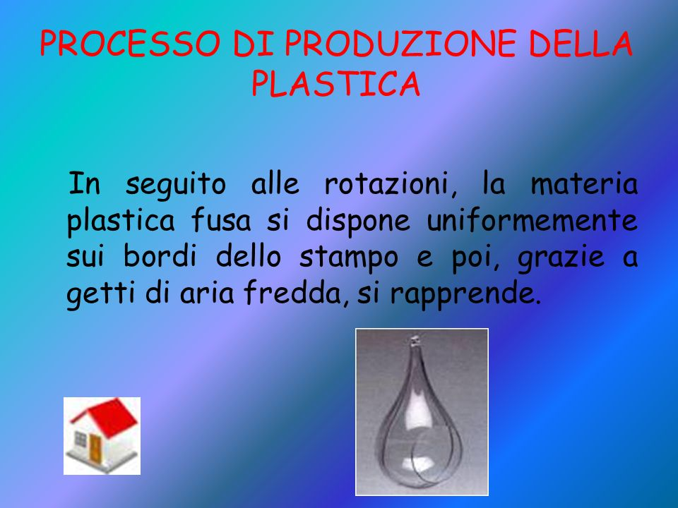 PROCESSO DI PRODUZIONE DELLA PLASTICA