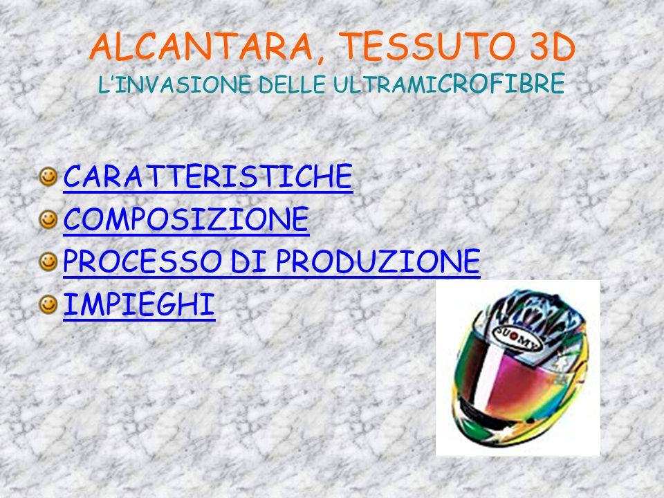 ALCANTARA, TESSUTO 3D L'INVASIONE DELLE ULTRAMICROFIBRE