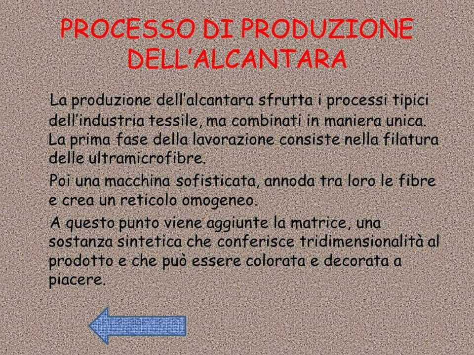 PROCESSO DI PRODUZIONE DELL'ALCANTARA
