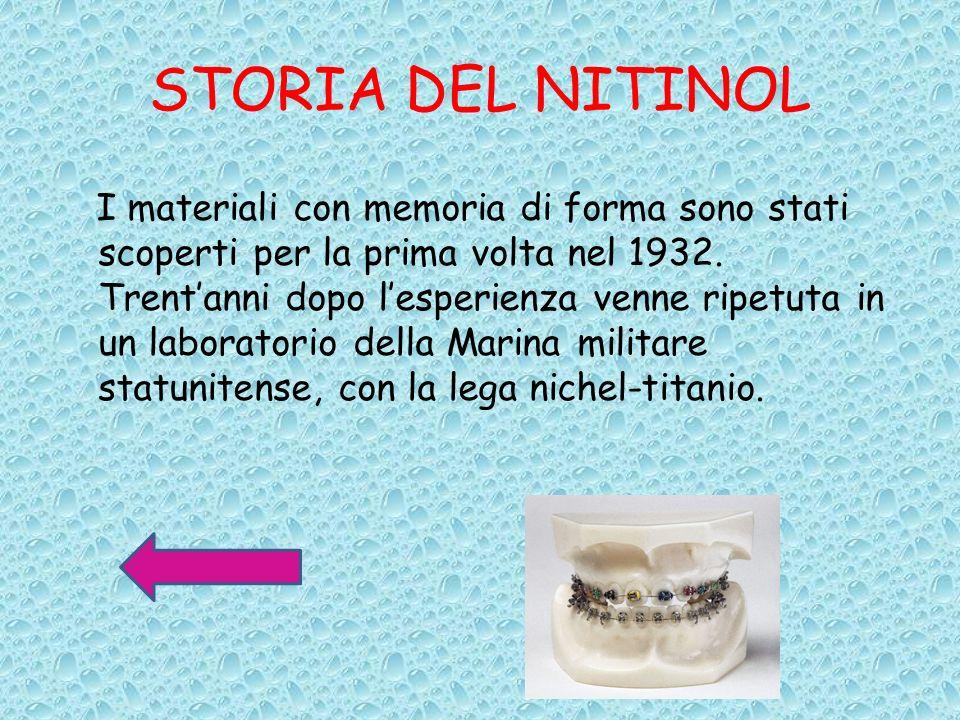 STORIA DEL NITINOL