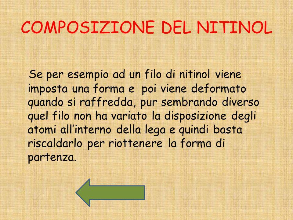 COMPOSIZIONE DEL NITINOL