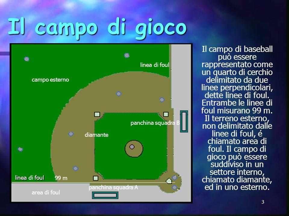 Il campo di gioco