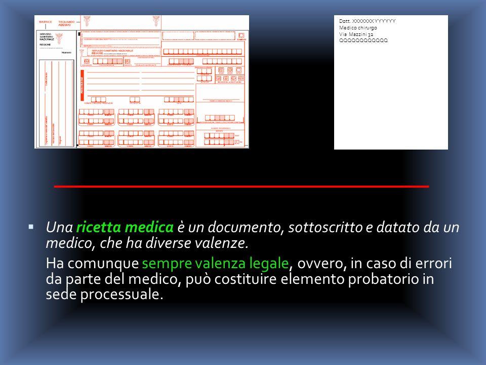 Dott. XXXXXXX YYYYYY Medico chirurgo. Via Mazzini 32. QQQQQQQQQQQQ.