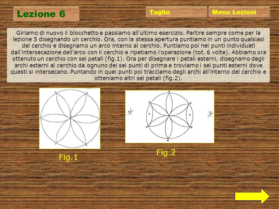 Lezione 6 Fig.2 Fig.1 Taglio Menu Lezioni