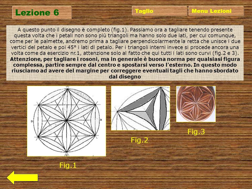 Lezione 6 Fig.3 Fig.2 Fig.1 Taglio Menu Lezioni