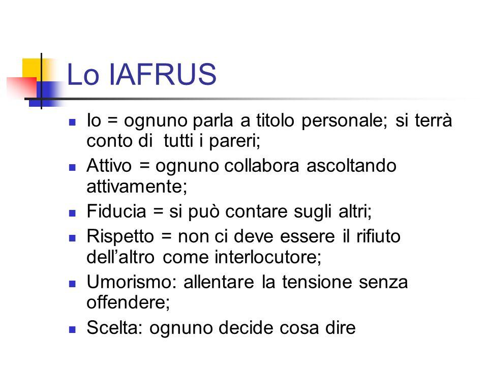 Lo IAFRUS Io = ognuno parla a titolo personale; si terrà conto di tutti i pareri; Attivo = ognuno collabora ascoltando attivamente;