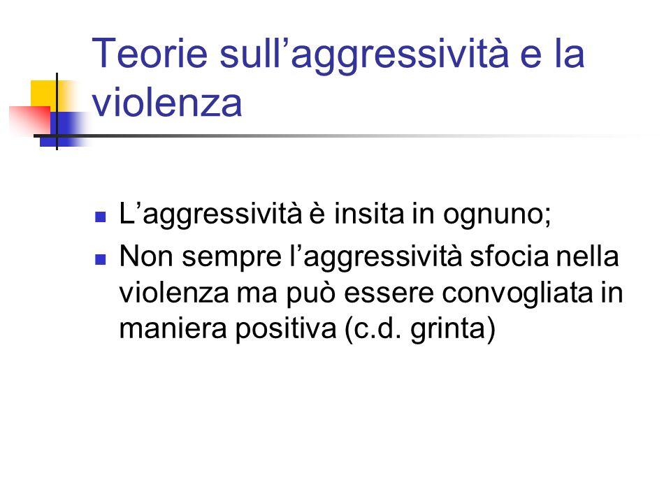 Teorie sull'aggressività e la violenza
