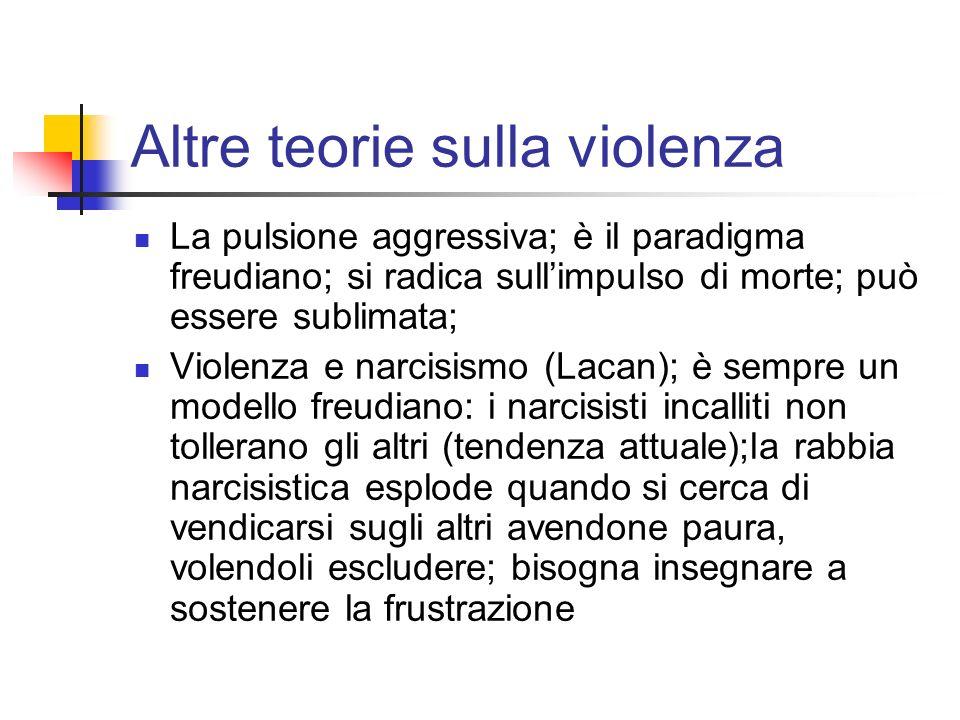 Altre teorie sulla violenza