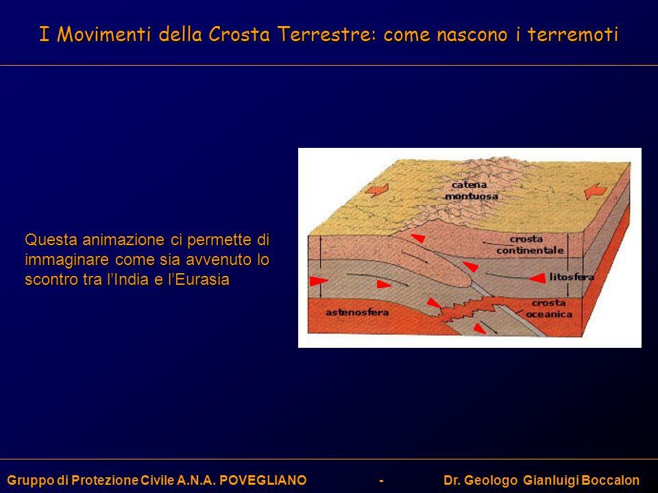 I Movimenti della Crosta Terrestre: come nascono i terremoti