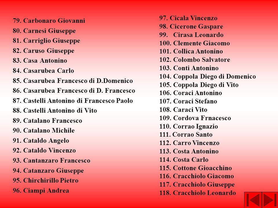 97. Cicala Vincenzo 98. Cicerone Gaspare. 99. Cirasa Leonardo. 100. Clemente Giacomo. 101. Collica Antonino.