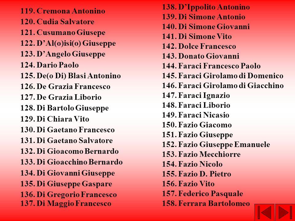 138. D'Ippolito Antonino 139. Di Simone Antonio. 140. Di Simone Giovanni. 141. Di Simone Vito. 142. Dolce Francesco.