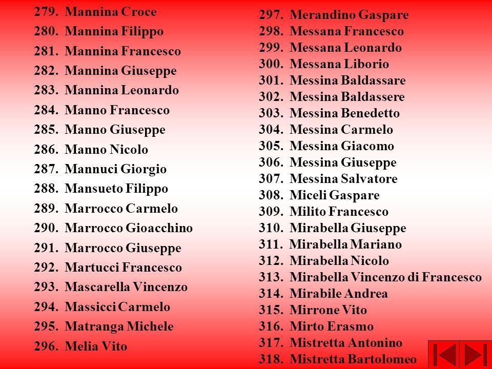 279. Mannina Croce 280. Mannina Filippo. 281. Mannina Francesco. 282. Mannina Giuseppe. 283. Mannina Leonardo.