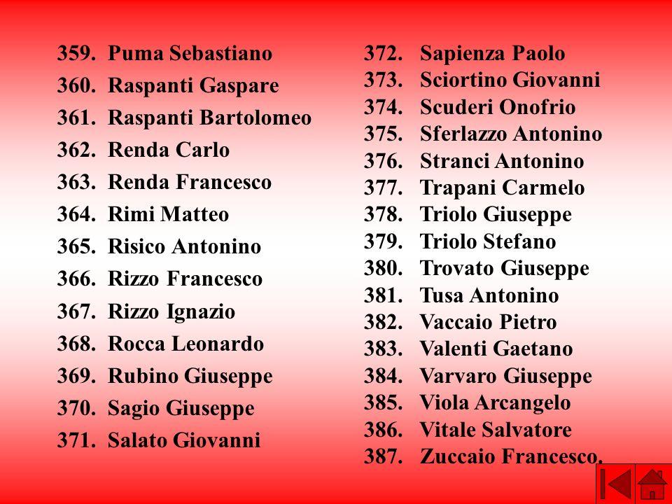 359. Puma Sebastiano 360. Raspanti Gaspare. 361. Raspanti Bartolomeo. 362. Renda Carlo. 363. Renda Francesco.