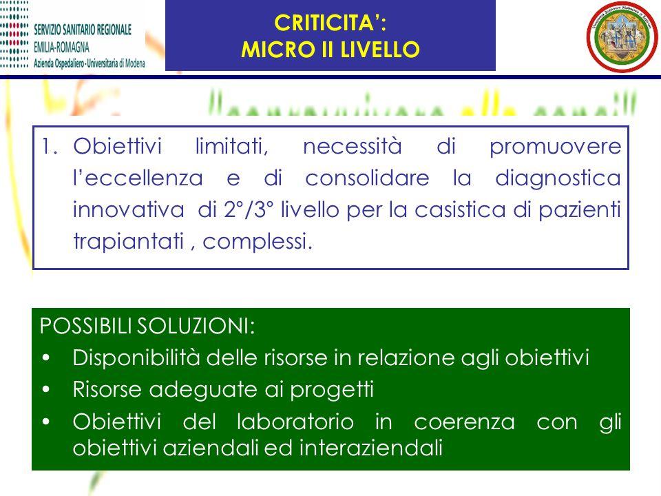 CRITICITA': MICRO II LIVELLO