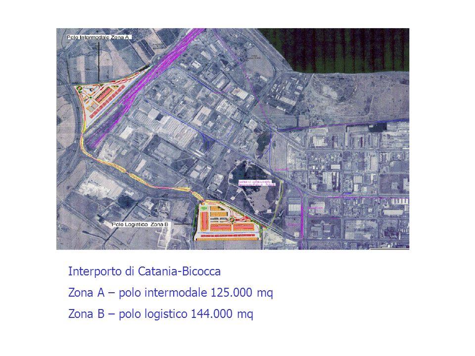 Interporto di Catania-Bicocca