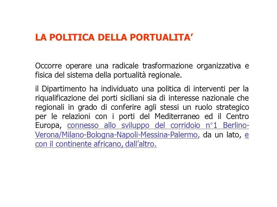 LA POLITICA DELLA PORTUALITA'