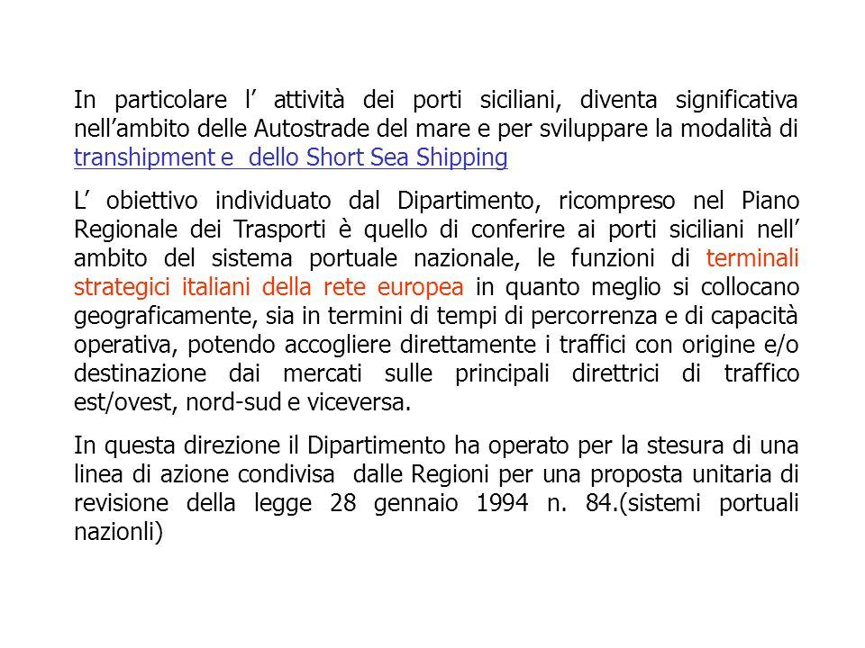 In particolare l' attività dei porti siciliani, diventa significativa nell'ambito delle Autostrade del mare e per sviluppare la modalità di transhipment e dello Short Sea Shipping