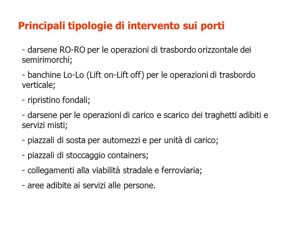 Principali tipologie di intervento sui porti
