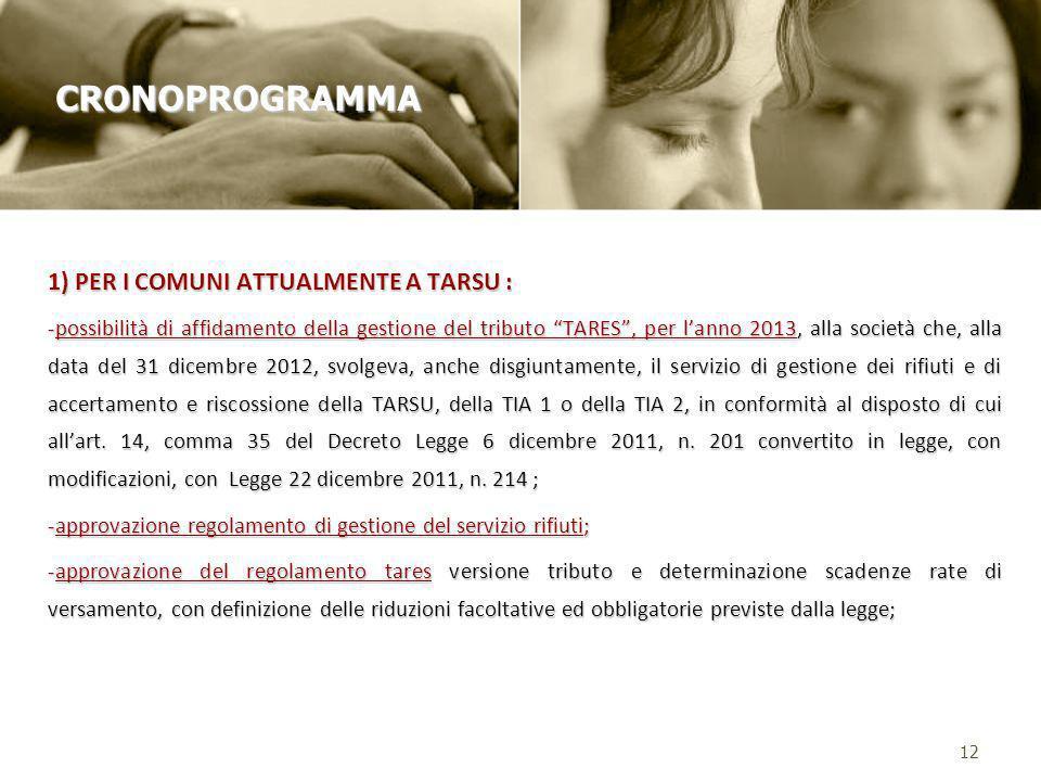 CRONOPROGRAMMA 1) PER I COMUNI ATTUALMENTE A TARSU :