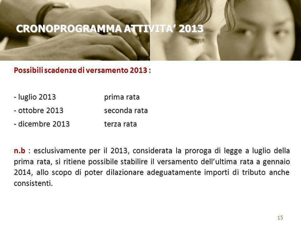 CRONOPROGRAMMA ATTIVITA' 2013