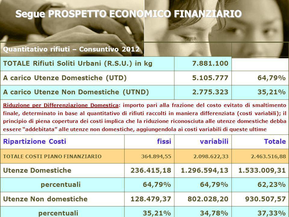 Segue PROSPETTO ECONOMICO FINANZIARIO