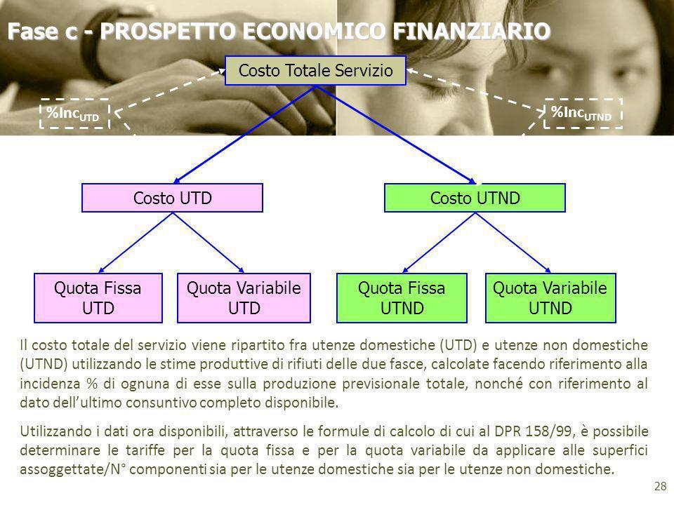 Fase c - PROSPETTO ECONOMICO FINANZIARIO