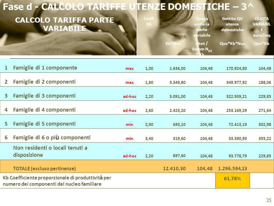 Fase d - CALCOLO TARIFFE UTENZE DOMESTICHE – 3^