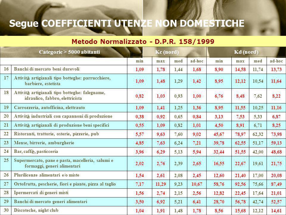 Metodo Normalizzato - D.P.R. 158/1999 Categorie > 5000 abitanti