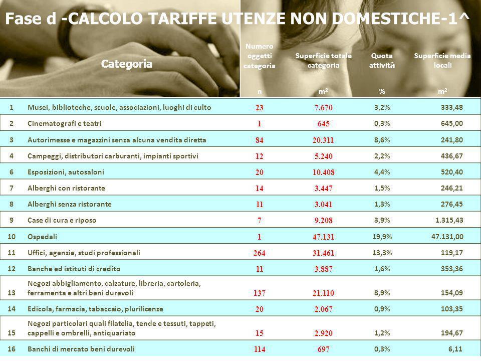 Fase d -CALCOLO TARIFFE UTENZE NON DOMESTICHE-1^
