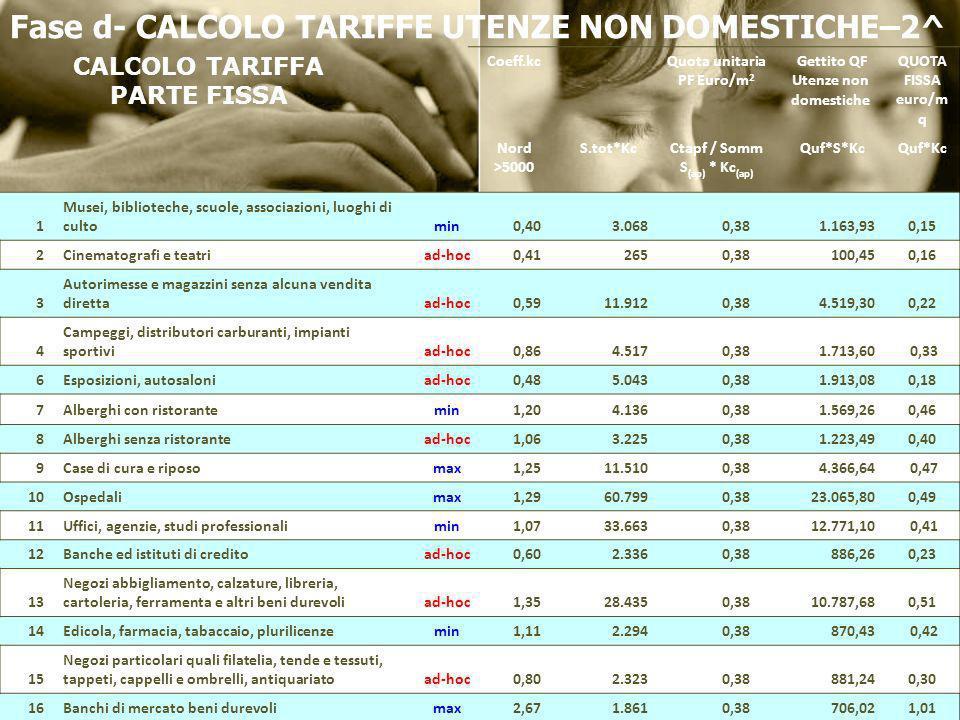 Fase d- CALCOLO TARIFFE UTENZE NON DOMESTICHE–2^