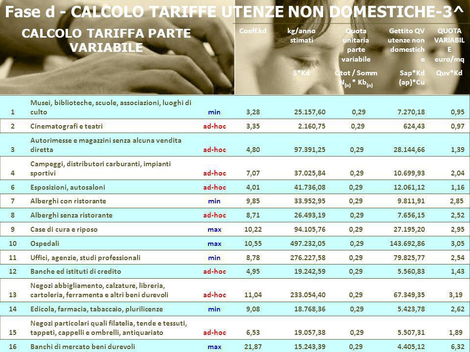 Fase d - CALCOLO TARIFFE UTENZE NON DOMESTICHE-3^