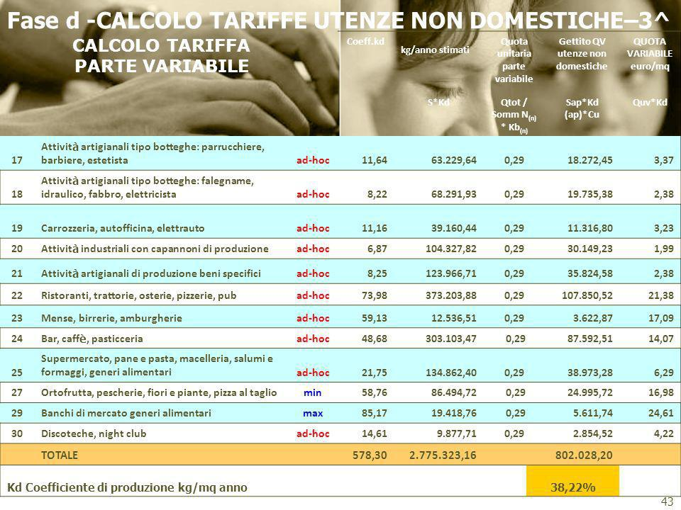 Fase d -CALCOLO TARIFFE UTENZE NON DOMESTICHE–3^